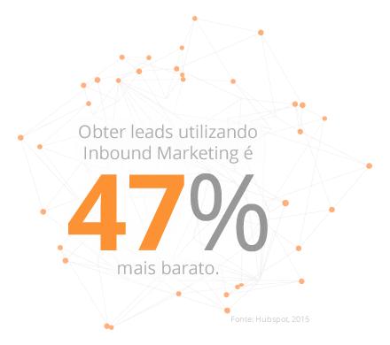 pesquisa-inbound-brasil-gerar-leads-47-por-cento-mais-barato-inbound-outbound-02