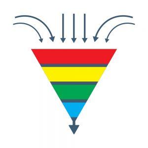 A conversão de leads é uma das finalidades da integração entre inbound sales e call center